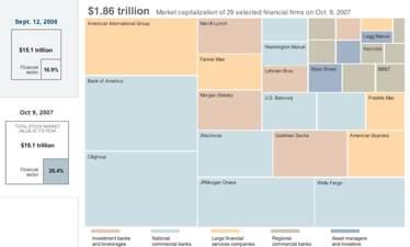 Nyt-Financials-2007