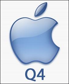 Appleq4Lkjsdf