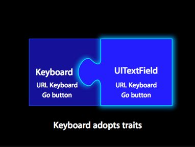 Keyboard Adopts Traits