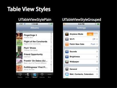 Table View Styles