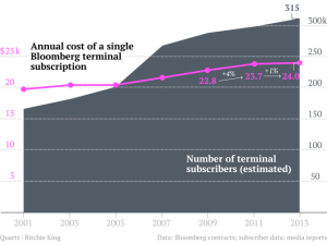 terminal-cost-and-subscribers2