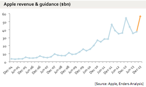 revenue_&_guidance