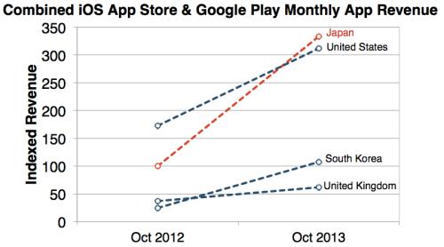 ios_app_store_&_google_play