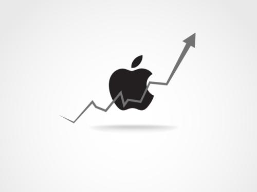 apple-quaters_earnings-profit